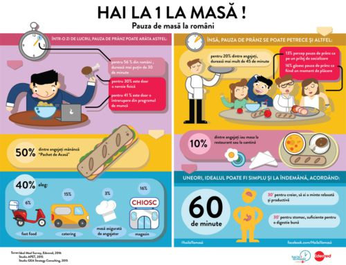 """Let's have lunch at 1pm"" illustration infographic vector design"