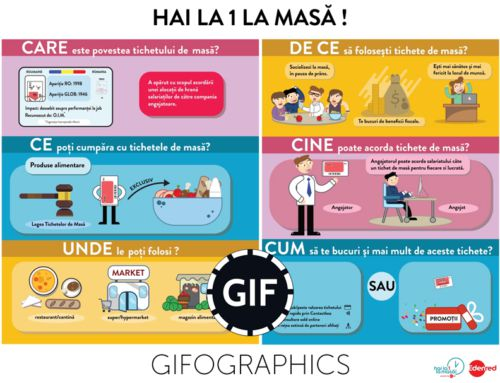 """Let's have lunch at 1pm"" gifographic vectorial GIF animated infographic"